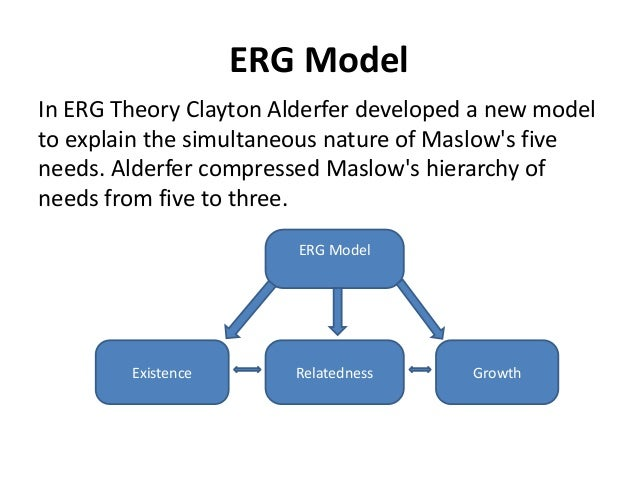 nathans motives and the use of clayton alderfers erg theory Read this essay on clayton alderfer's model of motivation to simplify maslow's needs theory was put forward by psychologist clayton alderfer with his erg theory.