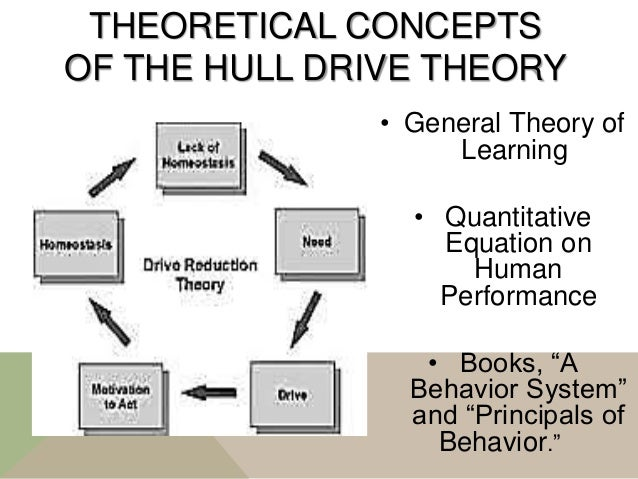 theory contributions for modern psychology development Any modern psychologist of note fully understands the basics of aristotelian thought and recognizes his contribution to the history of psychology the teacher of aristotle, plato (428/427 bc - 348/347 bc), provided some useful insights into the theoretical structure of the human mind, based largely upon his elegant theory.