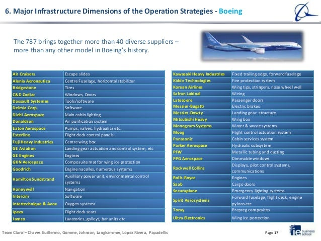 supply chain management boeing and airbus Understand and evaluate the current supply chain management practices and suggest any improvement if needed before the dreamliner came into the picture, boeing was a pioneer in manufacturing the aircraft.