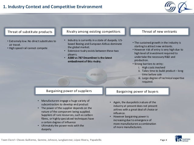 bargaining power of suppliers airbus Bargaining power of suppliers: high - boeing and airbus are the only two suppliers of new aircraft for commercial passenger airlines.