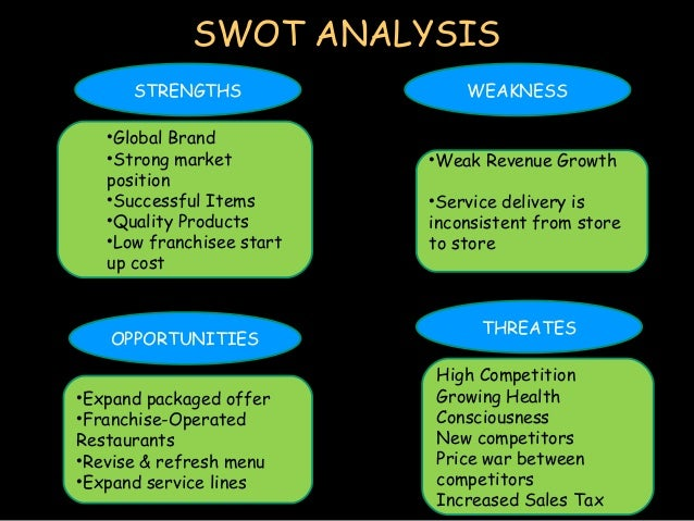 mexican restaurant swot Internal analysis: resources, capabilities, and activites  sitemap internal analysis: resources, capabilities, and activites  swot analysis:.