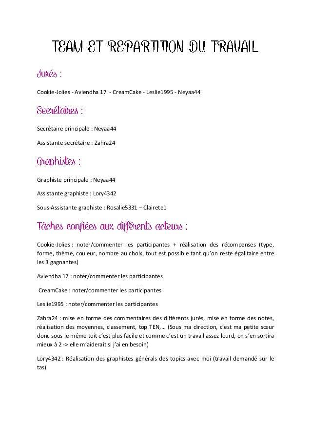 Cookie-Jolies - Aviendha 17 - CreamCake - Leslie1995 - Neyaa44  Secrétaire principale : Neyaa44 Assistante secrétaire : Za...