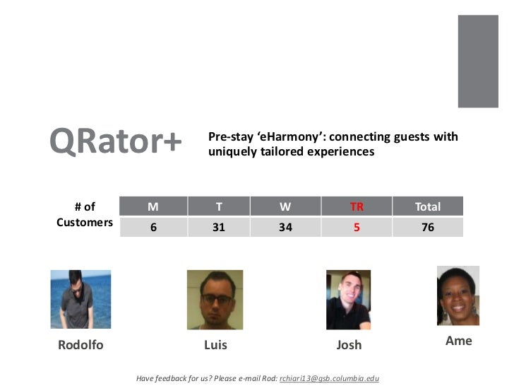 QRator+                        Pre-stay 'eHarmony': connecting guests with                               uniquely tailored...