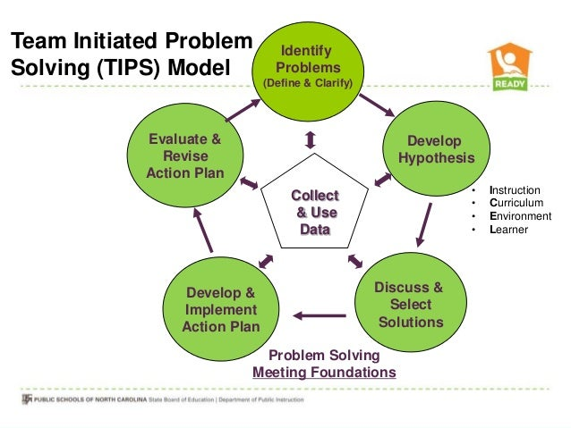 Problem Solving Teams