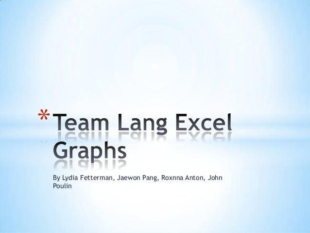 Team lang excel graphs