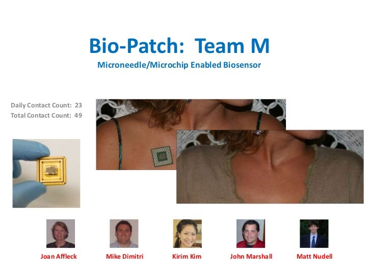 Bio-Patch: Team M                          Microneedle/Microchip Enabled BiosensorDaily Contact Count: 23Total Contact Cou...