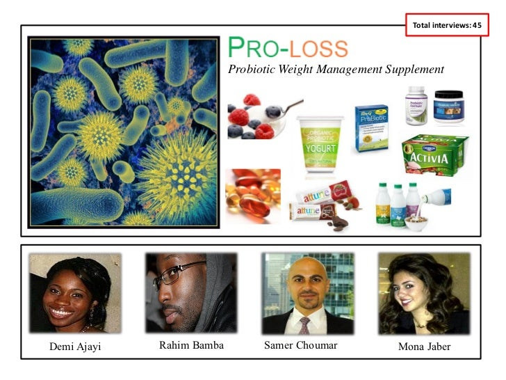Total interviews: 45                           Probiotic Weight Management SupplementDemi Ajayi   Rahim Bamba         Same...