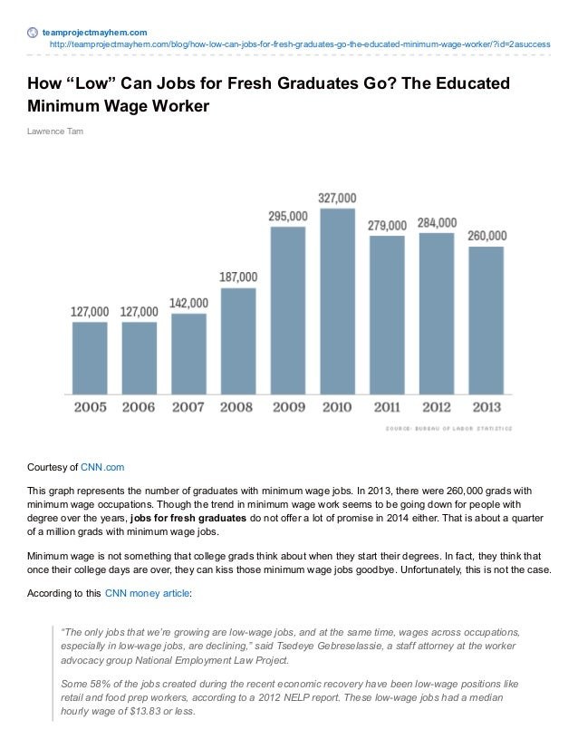 teamprojectmayhem.com http://teamprojectmayhem.com/blog/how-low-can-jobs-for-fresh-graduates-go-the-educated-minimum-wage-...