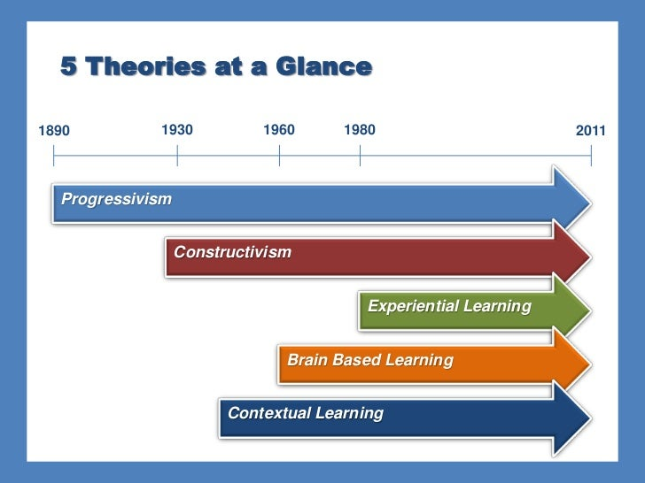 """What is """"Emergence Theory"""" and How Does it Apply to Business Process or Task Management?"""