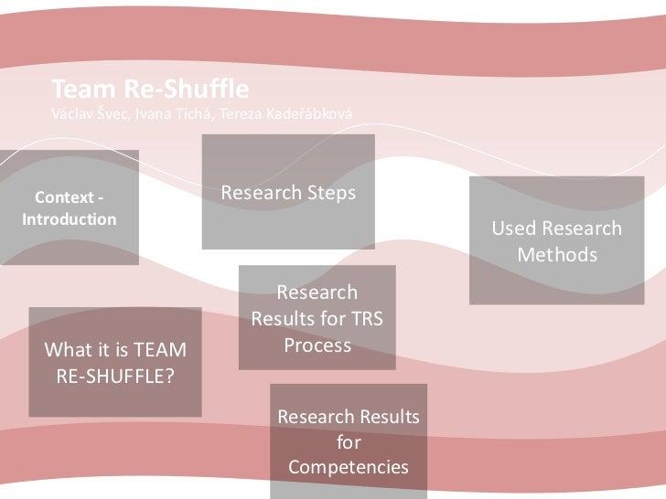 Team Re-Shuffle   Václav Švec, Ivana Tichá, Tereza Kadeřábková  Context -                Research StepsIntroduction       ...
