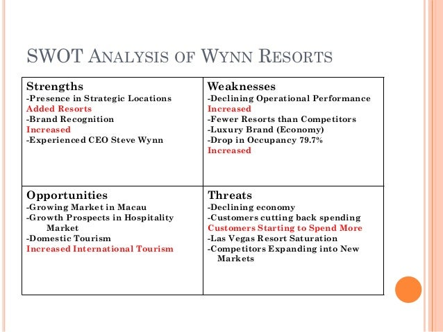 swot analysis of a resort in the philippines Hotel management case study: swot analysis of hilton hotels  are the  original hilton hotels and resorts, waldorf astoria hotels, conrad hotels &  resorts,.