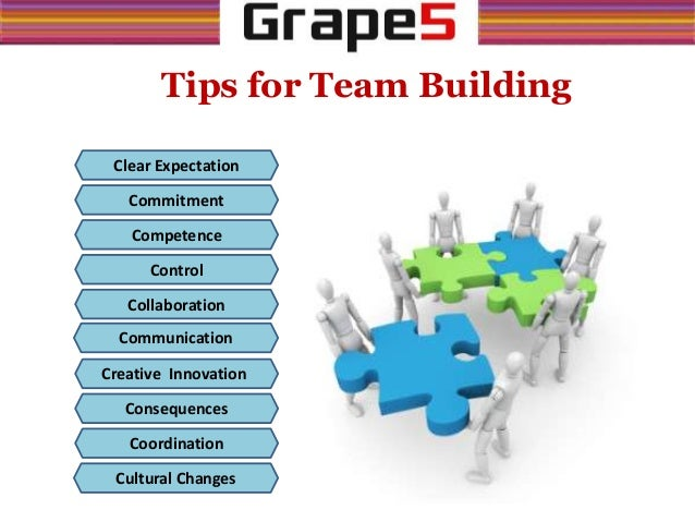 the importance of communication and teamwork When you're working as a part of a team, communication is essential team building 10 golden rules of communication in a team environment this first rule is probably the most important, because without it, you won't have any communication to work with in the first place everyone within the group.