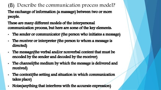 a description of communication as the mutual exchange of understanding originating with the receiver Process including a sender and a receiver, both having the ability to influence communication communication is stated as a two-way process of transferring meaning and generating understanding sharing the same viewpoint schermerhorn (2010) contributes to the communication study with a more con- cise definition by.