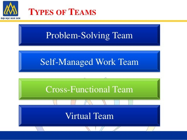 collaboration problem solving and team members Effective team decision-making process  team decision making/problem solving model: 1  team members to take on leadership roles or by formally recognizing team .