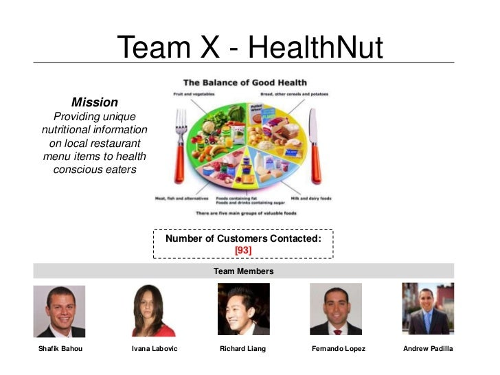 Team x   health nut day 5 - final
