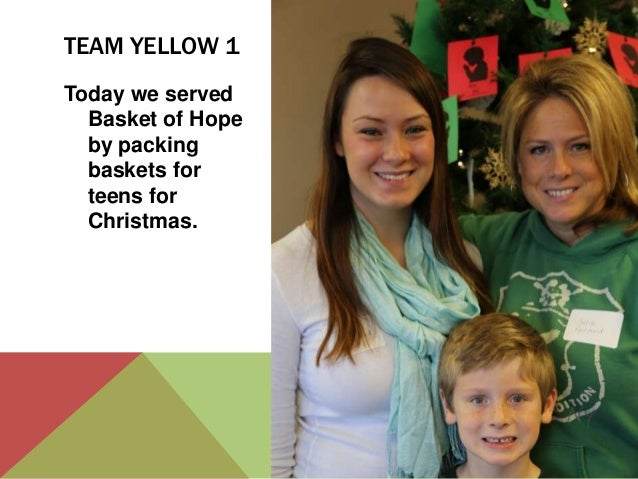 TEAM YELLOW 1 Today we served Basket of Hope by packing baskets for teens for Christmas.