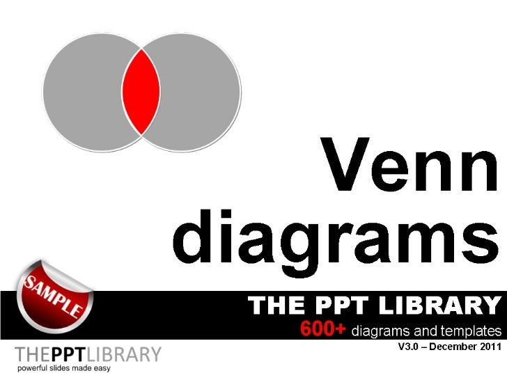 The PPT Library - Venn diagram