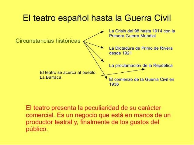 El teatro español hasta la Guerra Civil Circunstancias históricas  La Crisis del 98 hasta 1914 con la Primera Guerra Mundi...