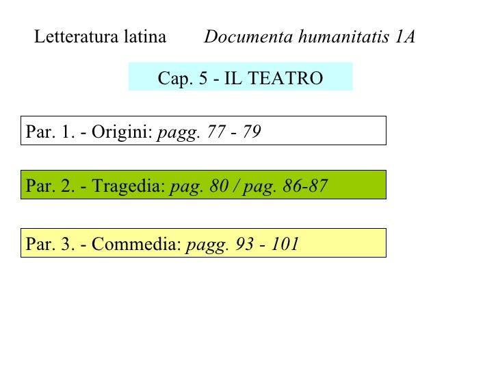 Letteratura latina Cap. 5 - IL TEATRO Documenta humanitatis 1A Par. 1. - Origini:  pagg. 77 - 79 Par. 2. - Tragedia:  pag....