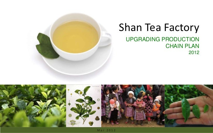 Shan Tea Factory            UPGRADING PRODUCTION                       CHAIN PLAN                             2012Mar 2012