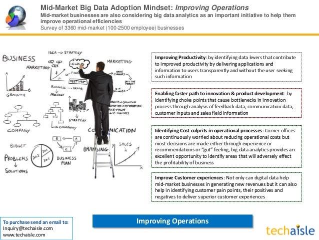 Mid-Market Big Data Adoption Mindset: Improving Operations Mid-market businesses are also considering big data analytics a...