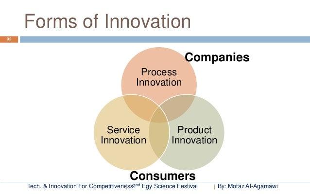Product vs Service technology innovation?