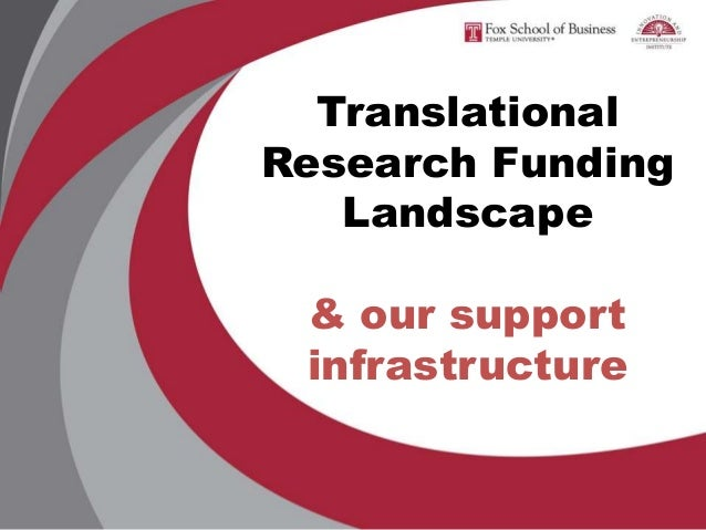 Translational Research Funding Landscape & our support infrastructure