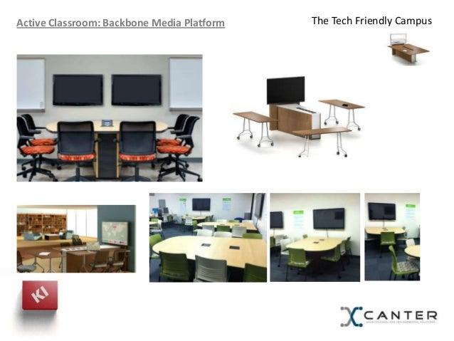 Active Classroom: Backbone Media Platform   The Tech Friendly Campus