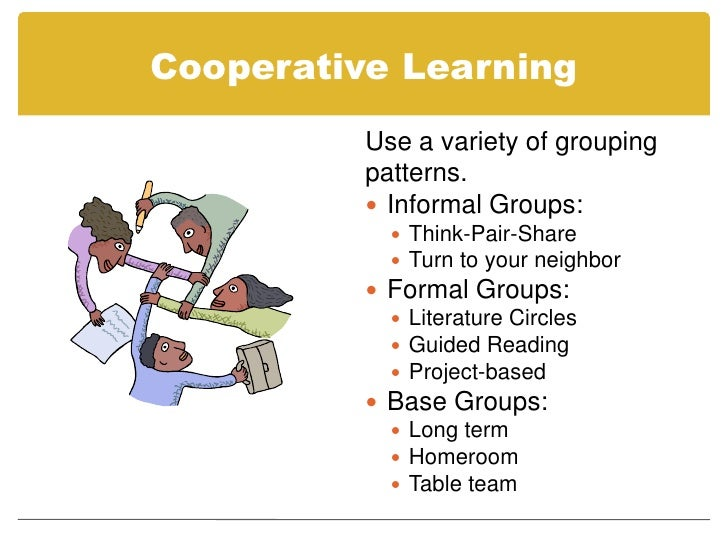 Collaborative Learning Techniques Classroom ~ Integrating technology marzano s instructional strategies