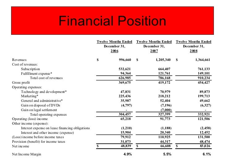 investment analysis of netflix inc Netflix, inc (nasdaq:nflx) is a contradiction it's a situation that vexes more than a few investors, forcing everyone to question what makes for a good investment.