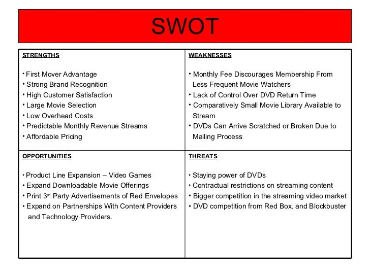 amazon and netflix swot analysis A full comparison of netflix, hulu, and amazon instant video.