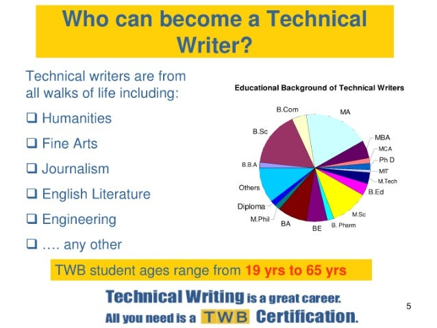 Salaries for technical writers