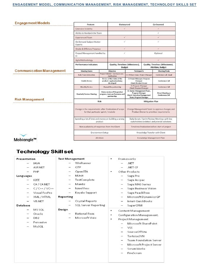 ENGAGEMENT MODEL, COMMUNICATION MANAGEMENT, RISK MANAGEMENT, TECHNOLOGY SKILLS SET