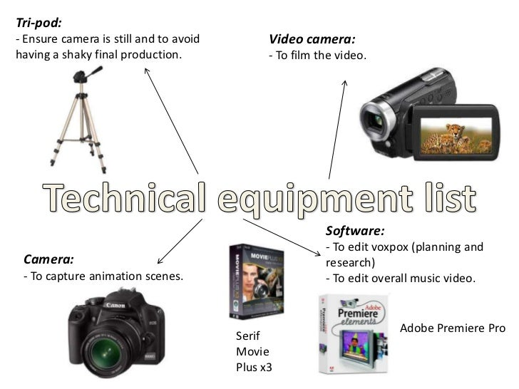 Tri-pod:- Ensure camera is still and to avoid         Video camera:having a shaky final production.              - To film...