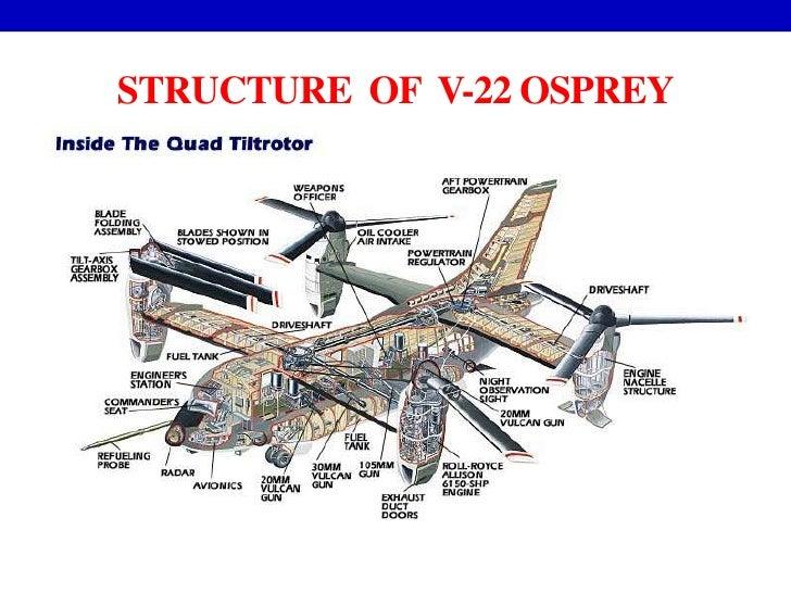 Technical Sem V22