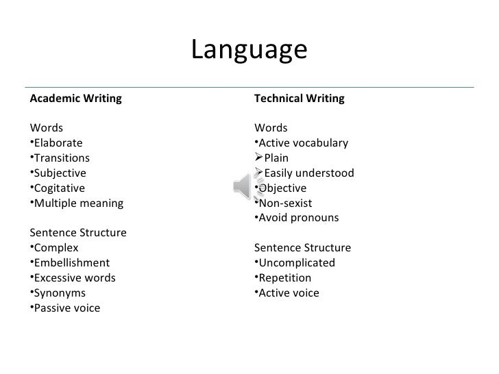 Mit technical writing