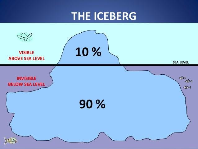 Jurisprudence is like an iceberg