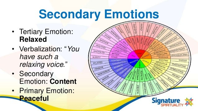 Techniques For Empathetic Listening