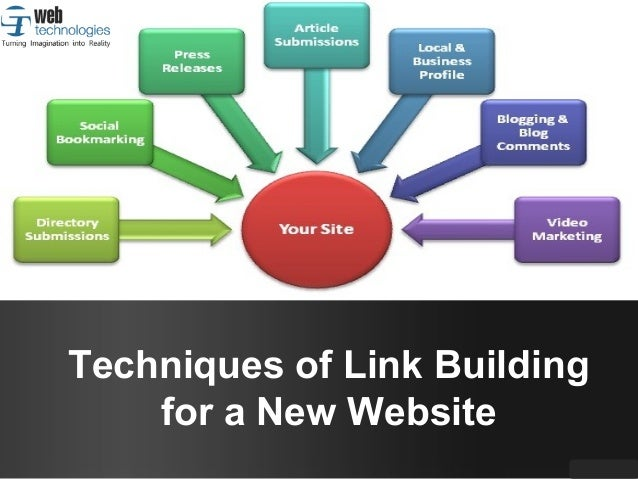 Techniques of Link Building for a New Website