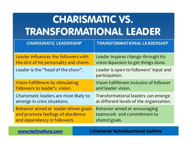 transformational leadership 5 essay