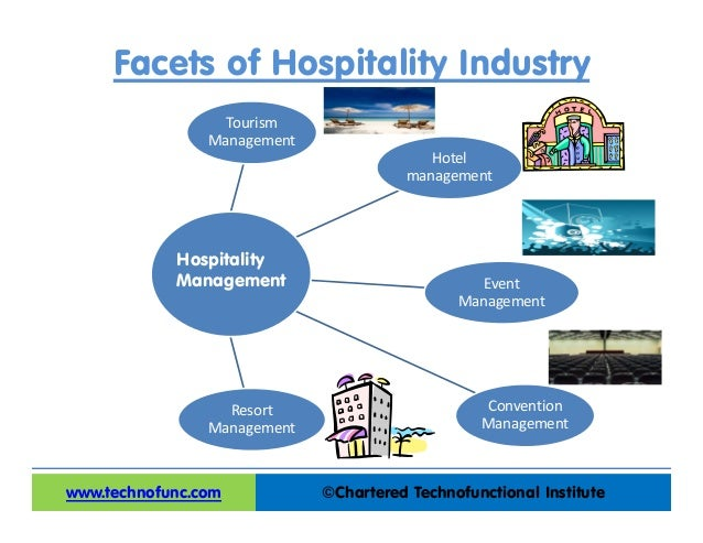 hospitality industry issues in the philippines The hospitality industry is growing employee turnover is a hospitality industry problem: so employees feel comfortable coming to you with issues and concerns.