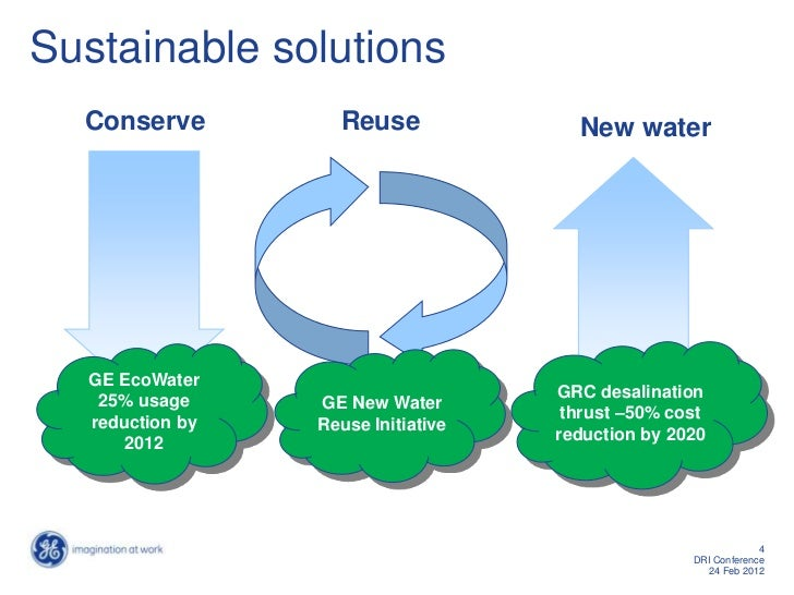 Technologies to reduce water consumption in the energy ...