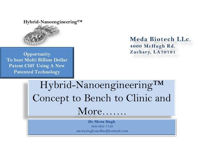 Hybrid-Nanoengineering™  Opportunity To beat Multi Billion Dollar Patent Cliff Using A New Patented Technology  Hybrid-Nan...