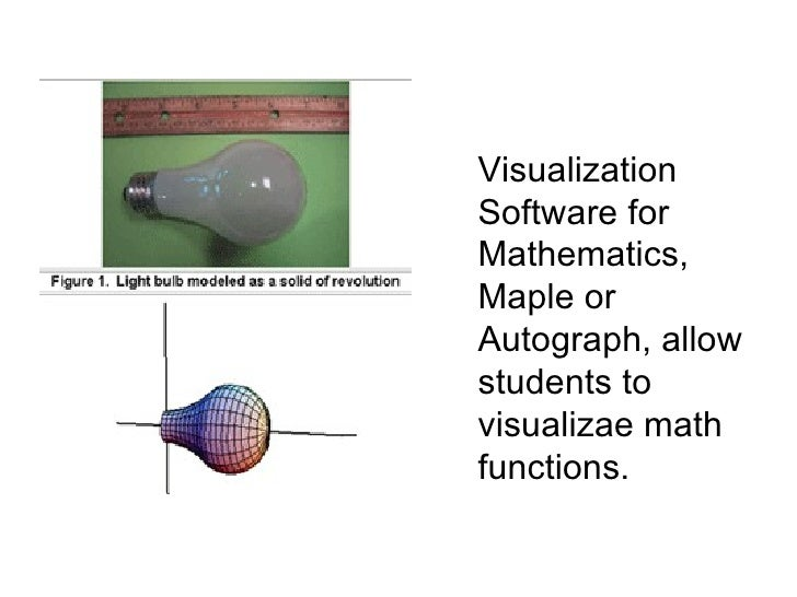 Visualization Software for Mathematics, Maple or Autograph, allow students to visualizae math functions.
