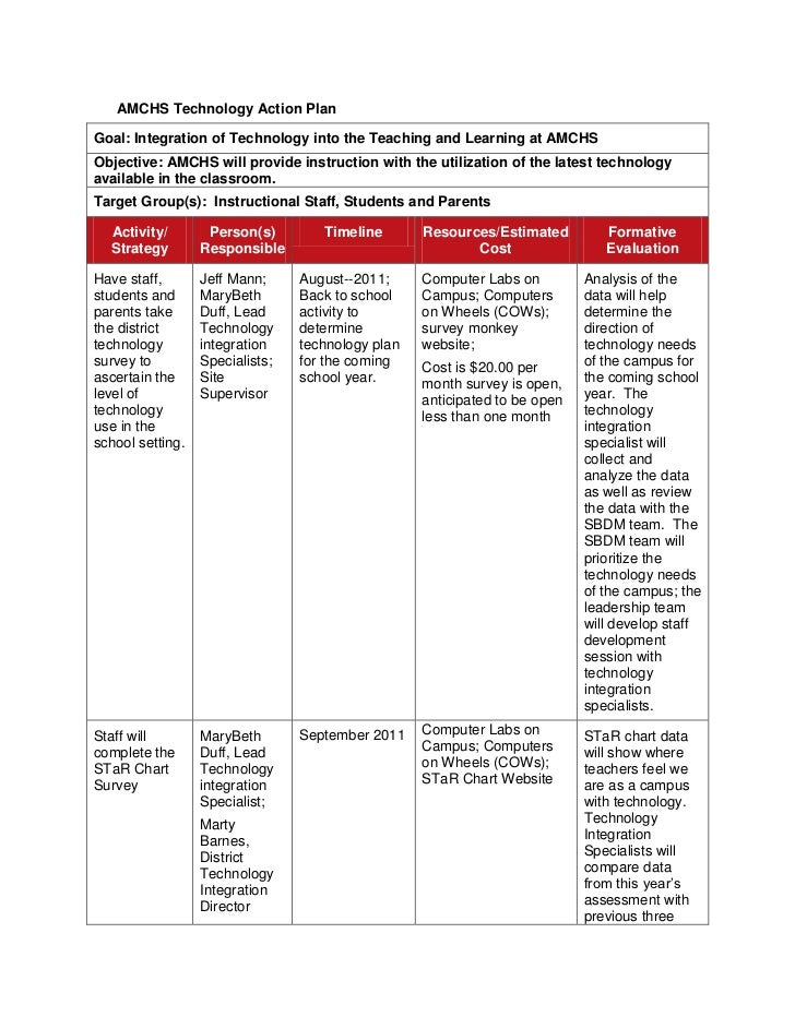 AMCHS Technology Action Plan<br />Goal: Integration of Technology into the Teaching and Learning at AMCHSObjective: AMCHS ...