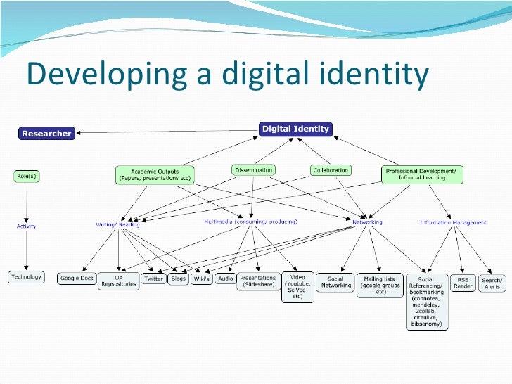 Developing a digital identity