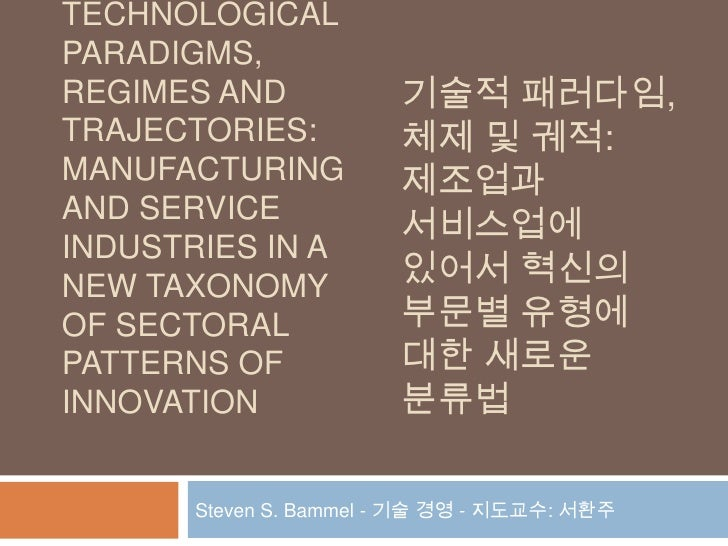 Technology management 09 10-10, presentation v2k