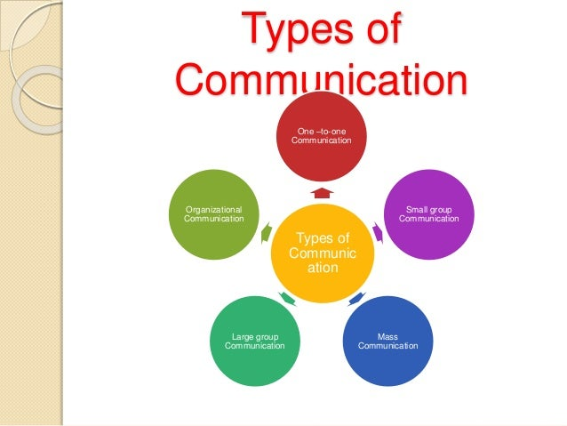types of information technologies essay