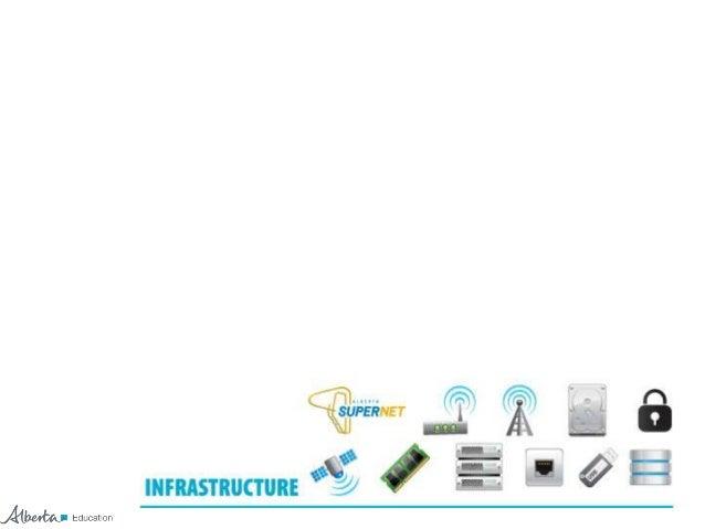 Technology platform for learning   04-20-2013