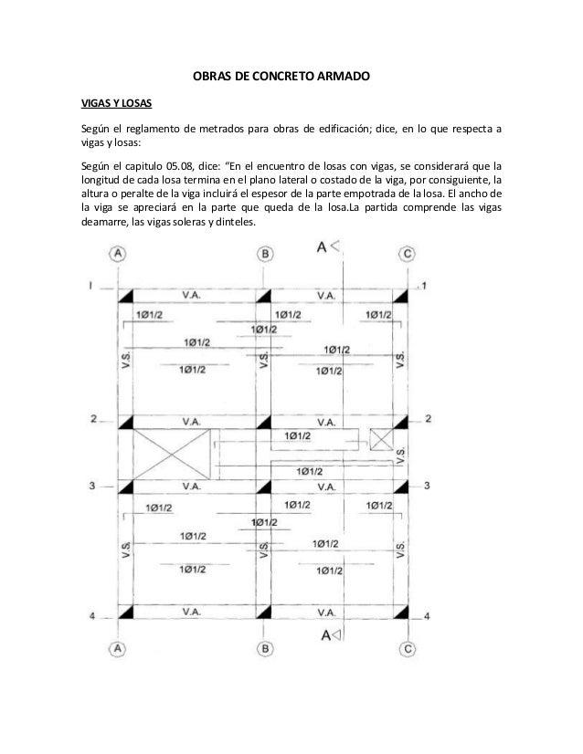Techo aligerado for Precio metro cubico hormigon